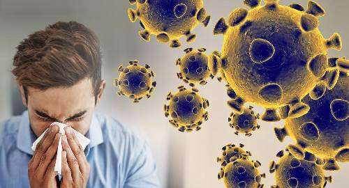Como se previnir do coronavírus